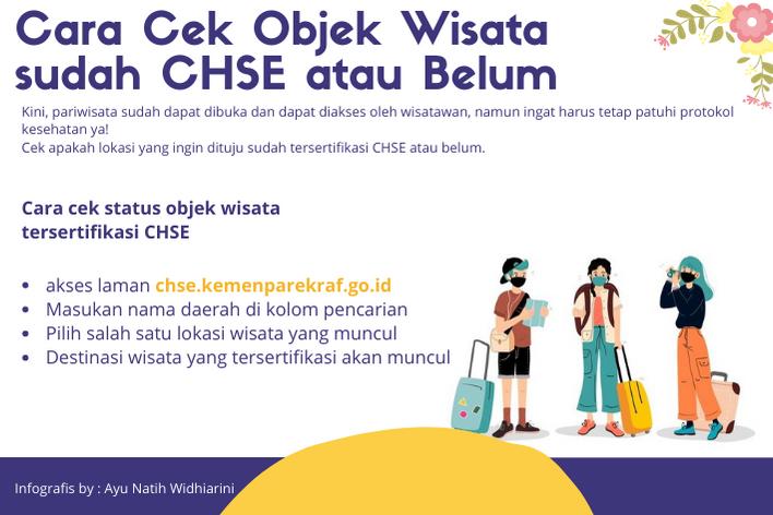 Objek-wisata-CHSE